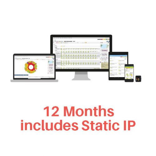 Monitoring 12 months and static ip